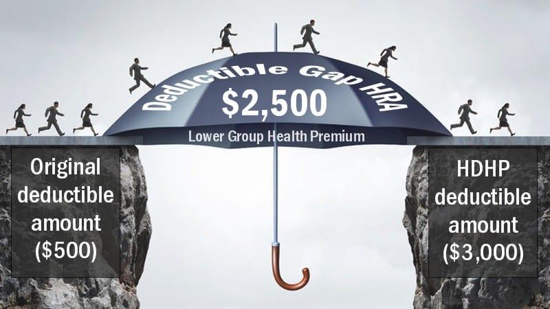 deductible gap reimbursement